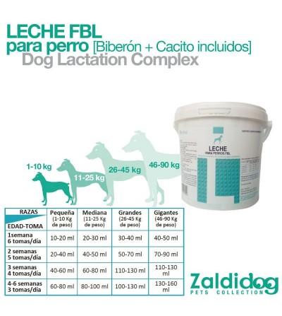 Perro Leche Biberón y Cacito Incluidos 5x100 Gr